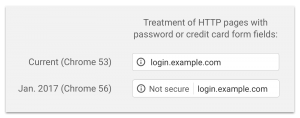 blog-not-secure